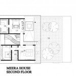 Good Meera House Plan Concept by Guz Architects